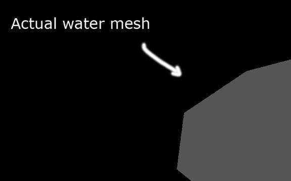 watermesh
